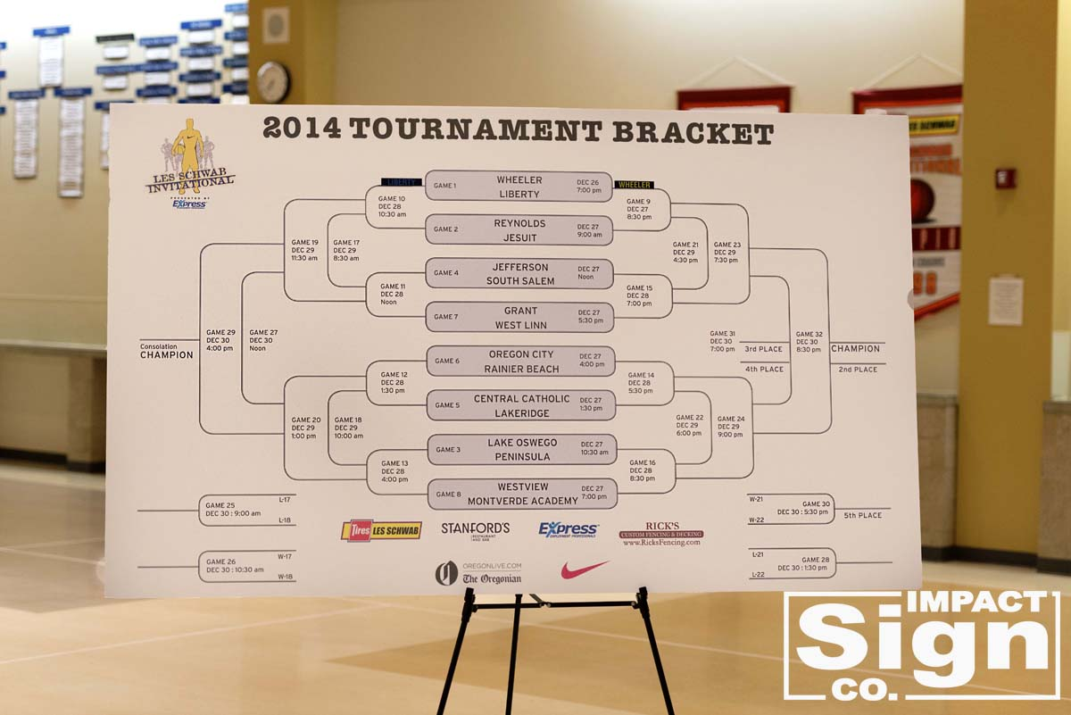 Les Schwab Invitational Bracket