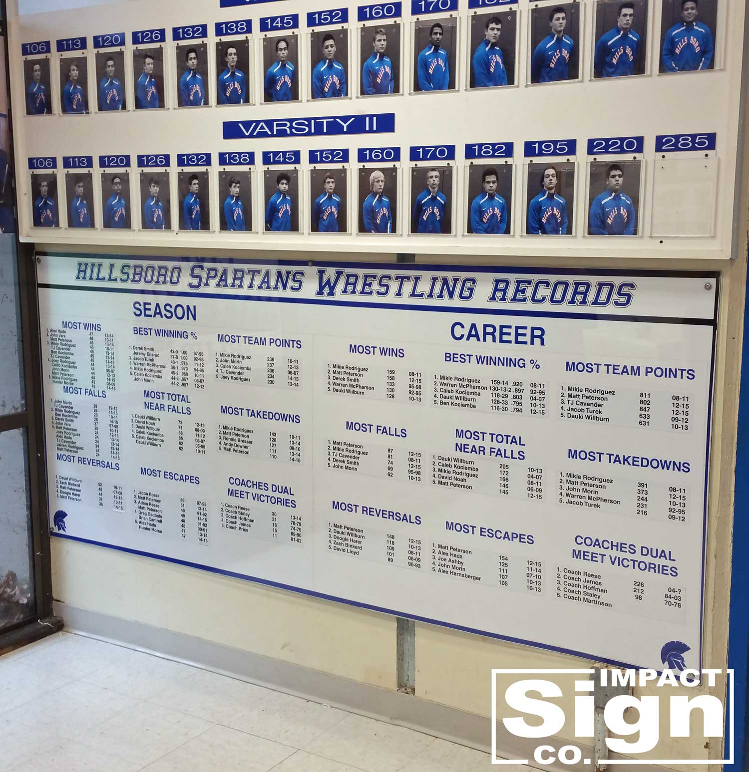 Hillsboro High Wrestling Records Wall Graphics
